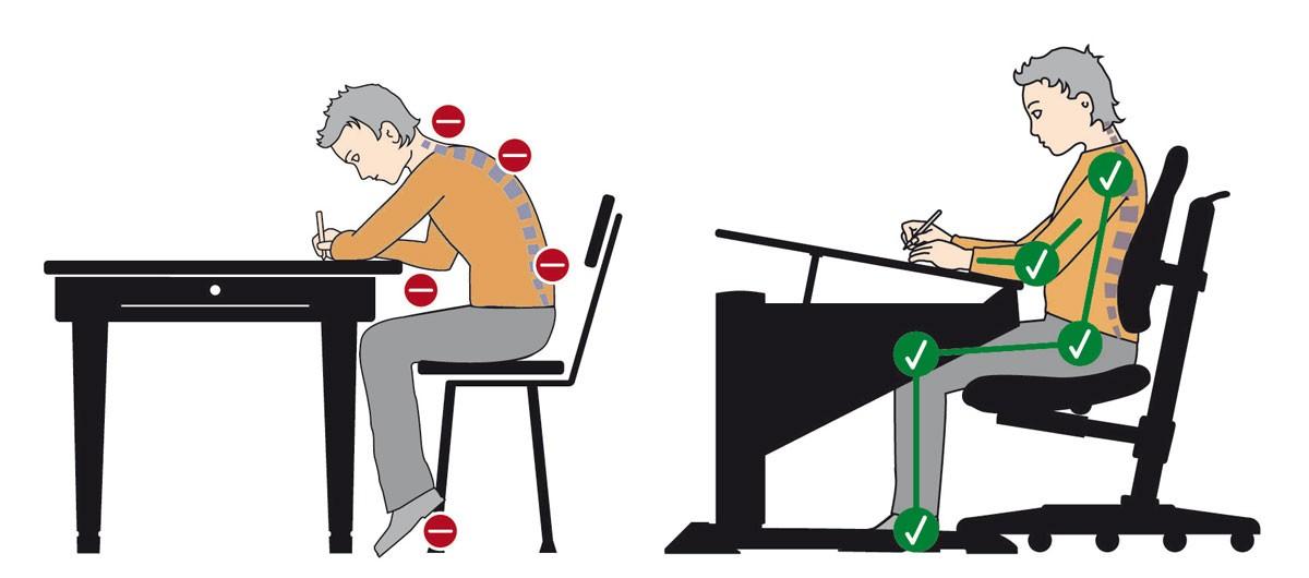 Правилна и неправилна стойка на седене