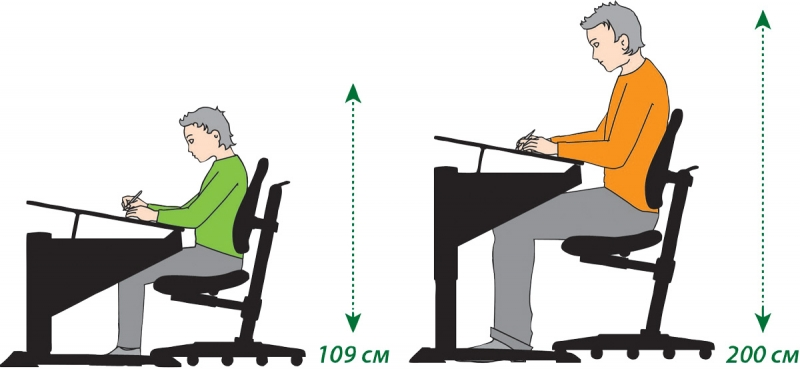 регулиране на височина на детскоите бюра