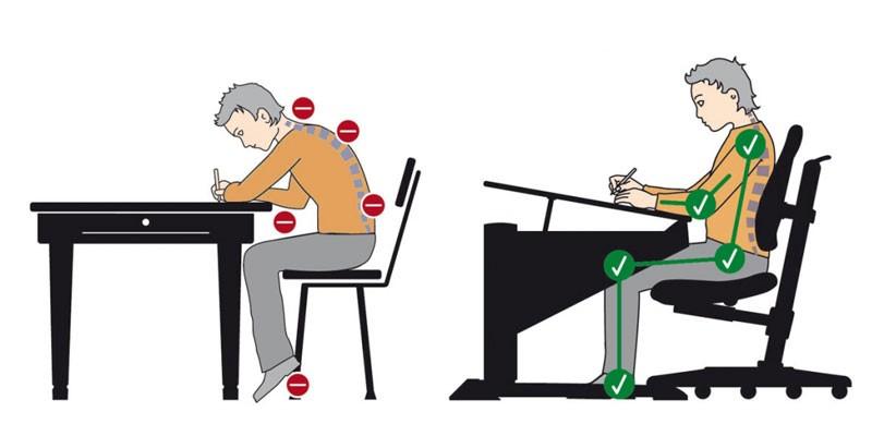 бюро и стол за първокласник