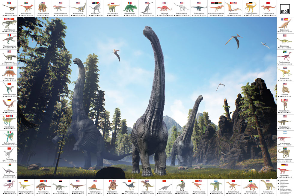 подложка за детско бюро динозаври