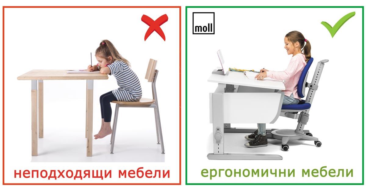 детски ергономични бюро и стол